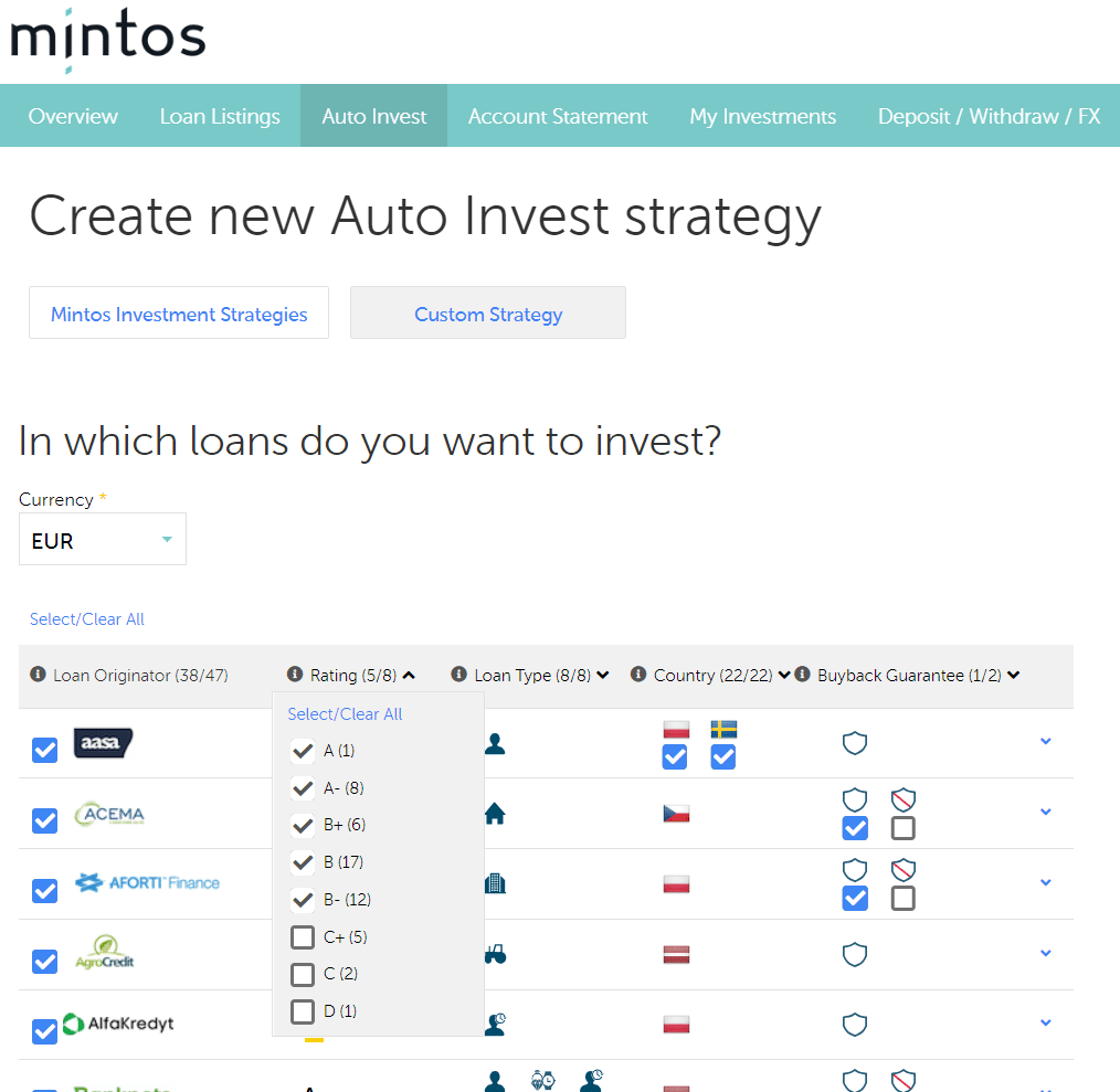 Mintos ratings in auto invest Минтос