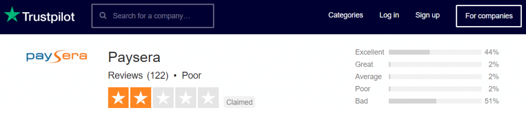 Paysera rating пейсера