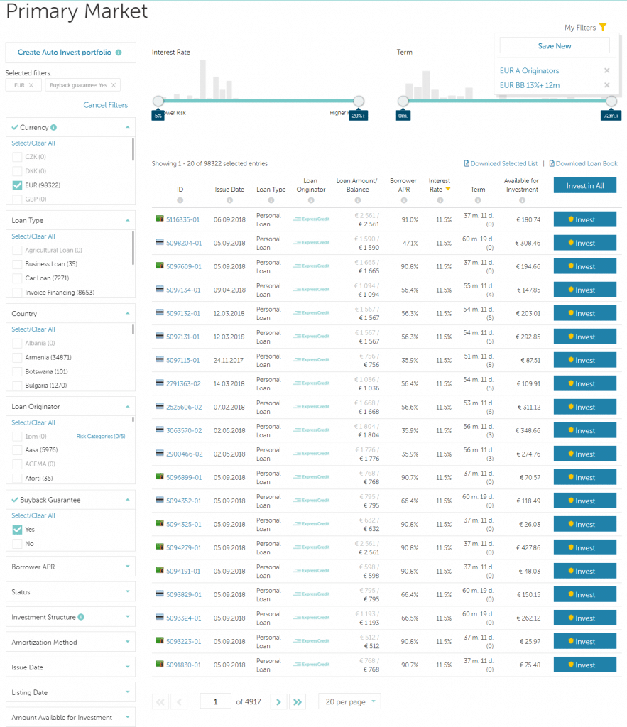 минтос п2п платформа кредити peer2peer lending mintos