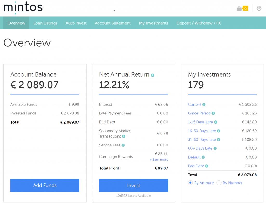 Минтос резултати от стратегия в Mintos