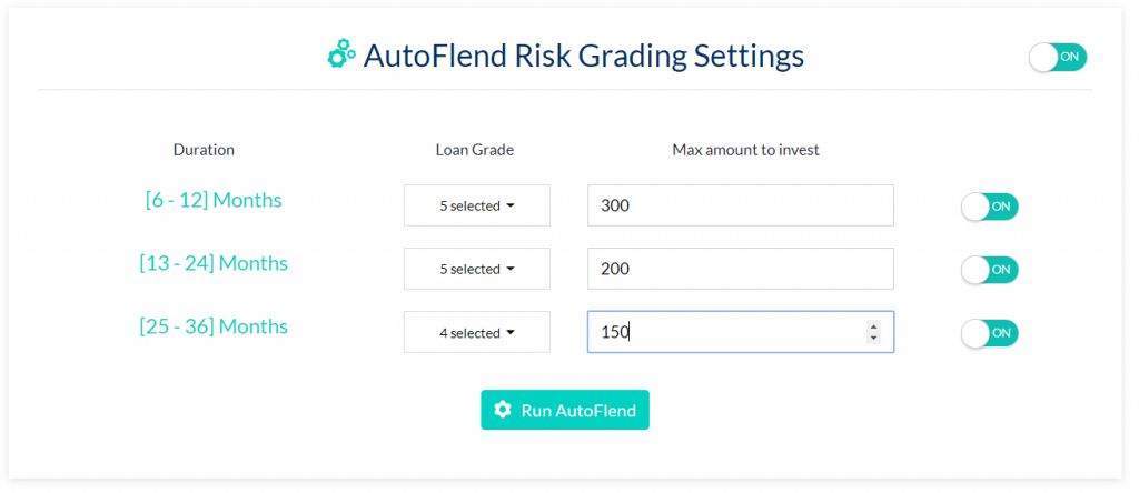 Flender Review Auto Invest