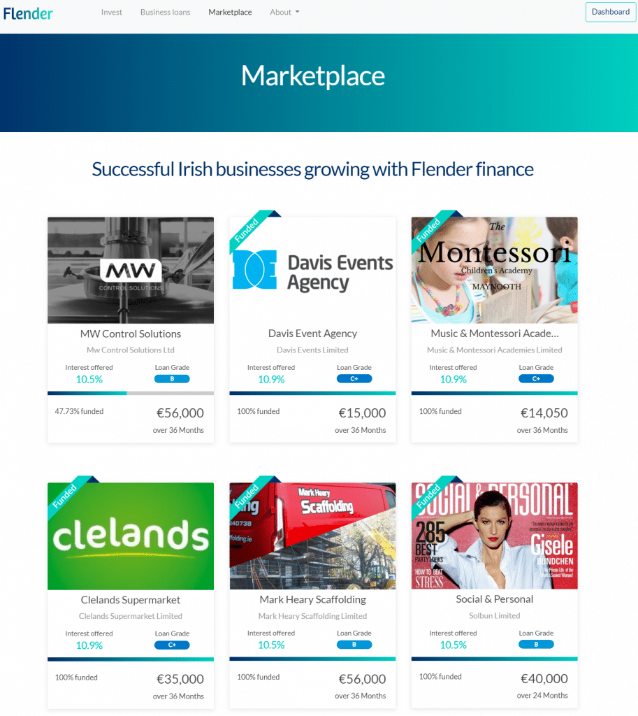 Flender Review Marketplace