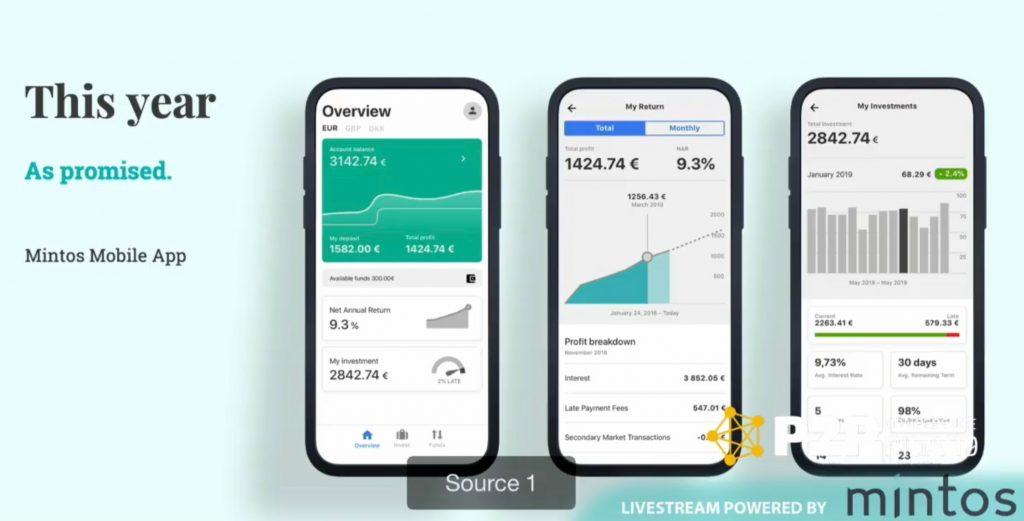 Mintos mobile app