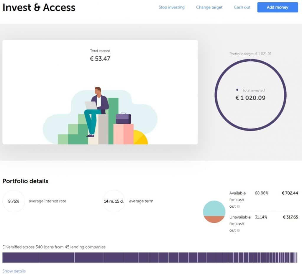 мнение Mintos Invest&Access I&A