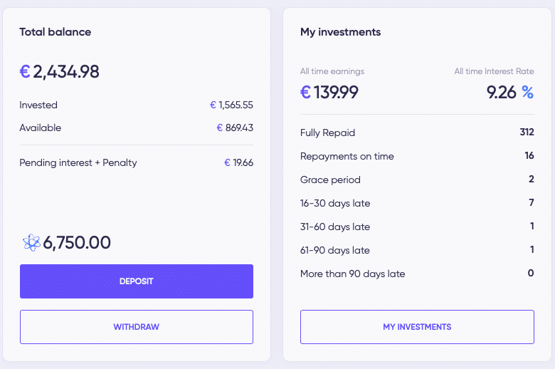 Debitum.Network results May 2020
