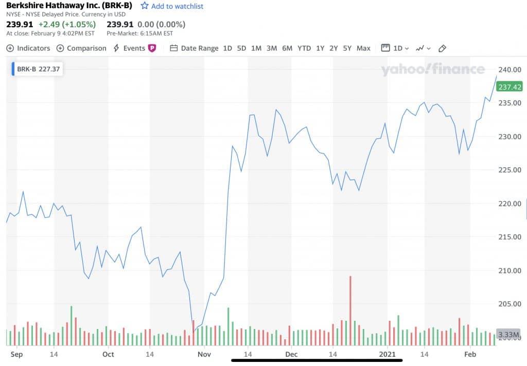 инвестиции и валутен риск